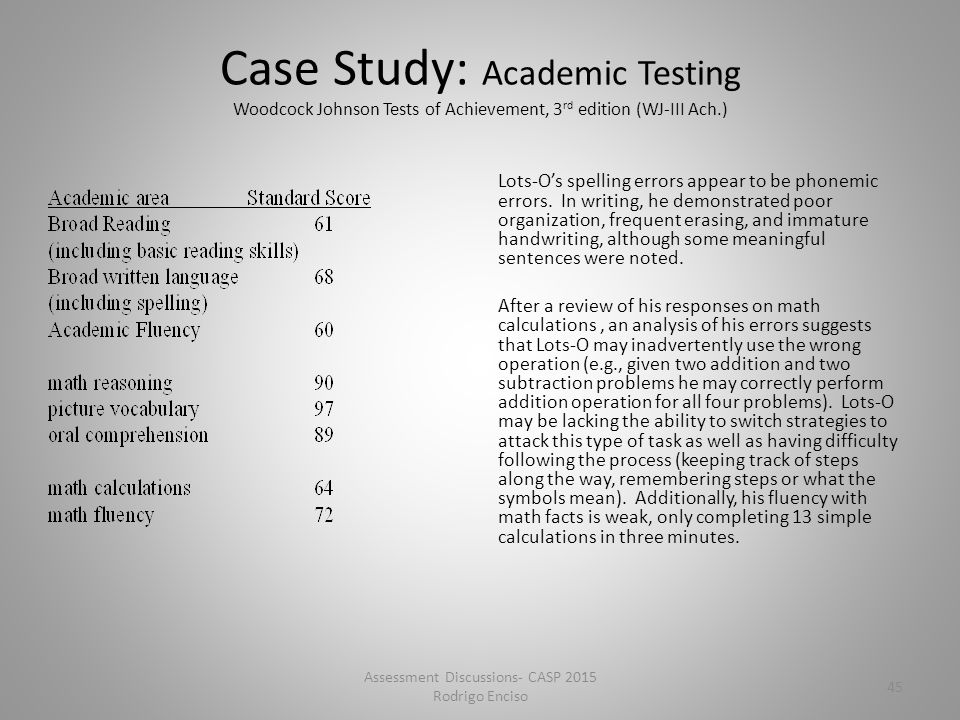 2015 assessment 3 case study questions Devry hist410n weeks 3 case study latest 2015 december question # 00154341 complete your case study in a word devry hist410n weeks 3 case study latest 2015.