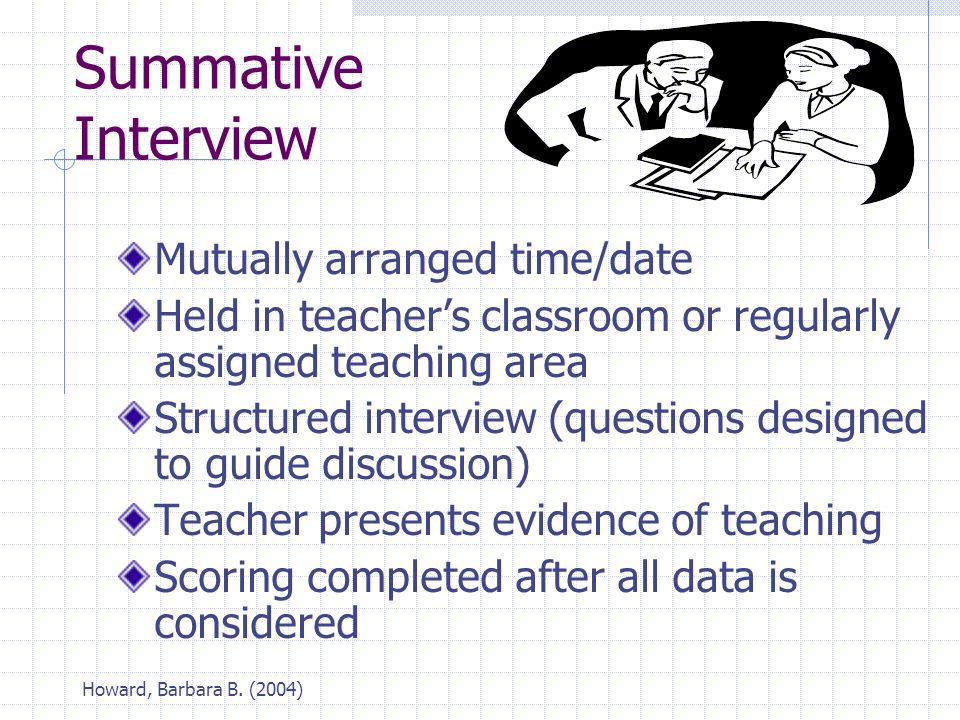 Howard, Barbara B. (2004) Summative Interview Mutually arranged time/date Held in teacher's classroom or regularly assigned teaching area Structured i