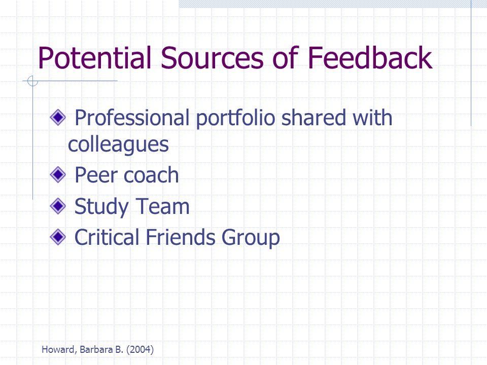 Howard, Barbara B. (2004) Potential Sources of Feedback Professional portfolio shared with colleagues Peer coach Study Team Critical Friends Group