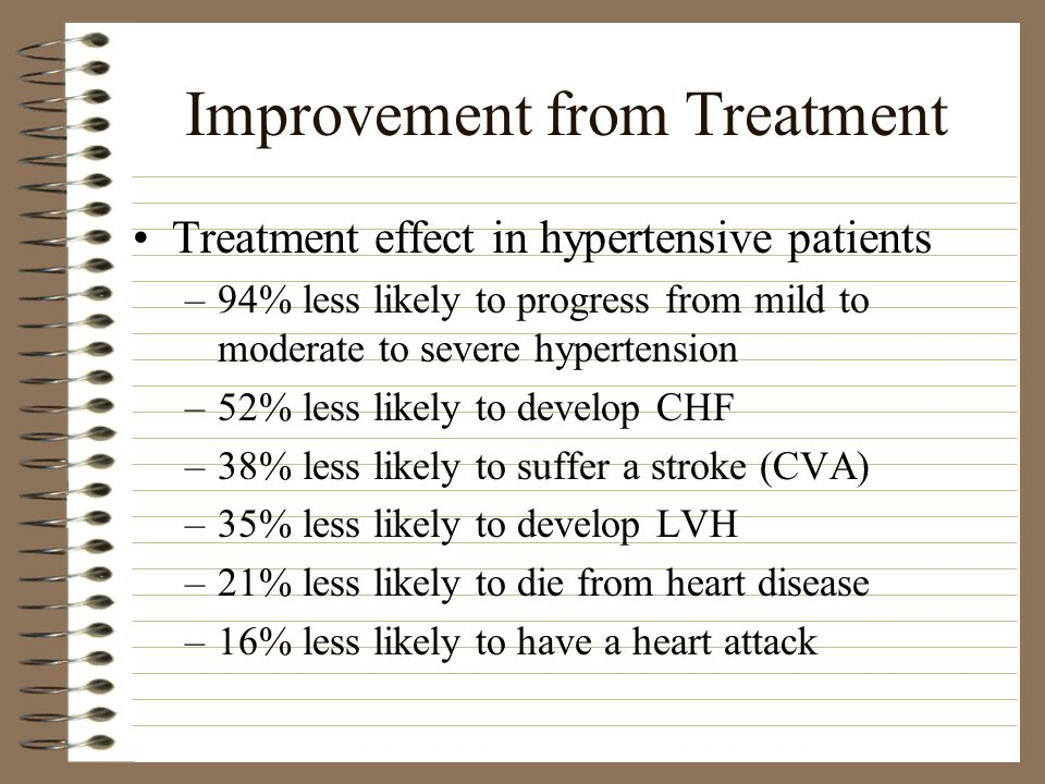Improvement from Treatment Treatment effect in hypertensive patients –94% less likely to progress from mild to moderate to severe hypertension –52% less likely to develop CHF –38% less likely to suffer a stroke (CVA) –35% less likely to develop LVH –21% less likely to die from heart disease –16% less likely to have a heart attack