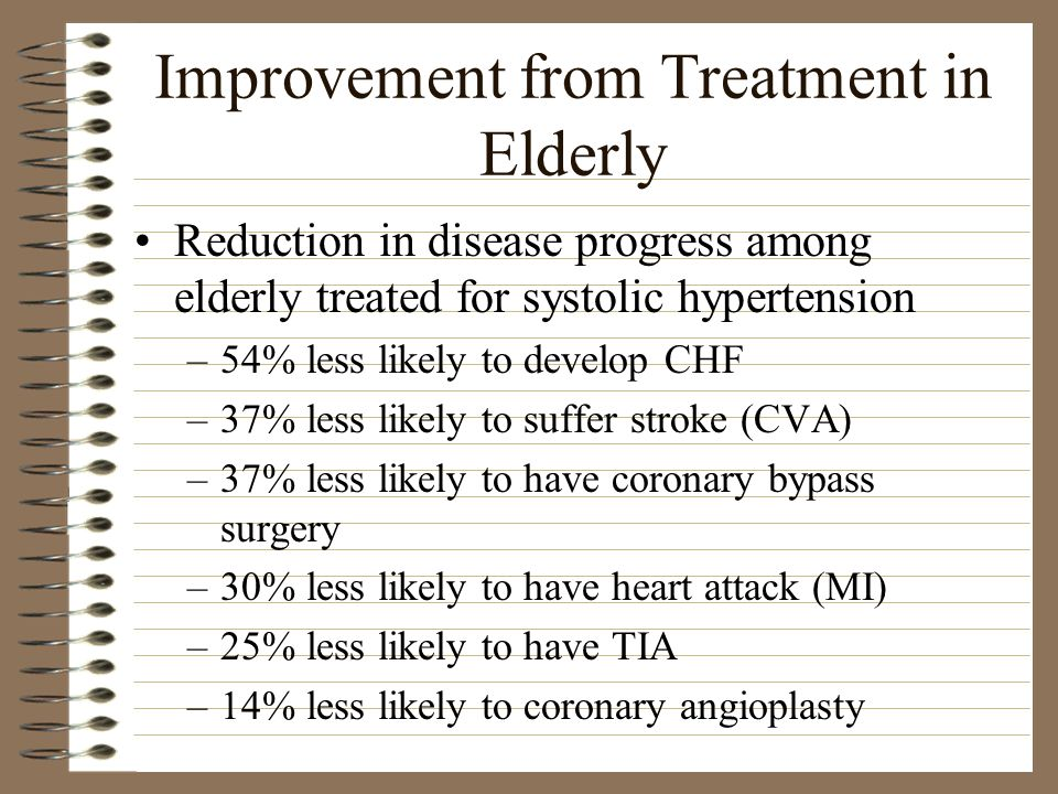 Improvement from Treatment in Elderly Reduction in disease progress among elderly treated for systolic hypertension –54% less likely to develop CHF –37% less likely to suffer stroke (CVA) –37% less likely to have coronary bypass surgery –30% less likely to have heart attack (MI) –25% less likely to have TIA –14% less likely to coronary angioplasty