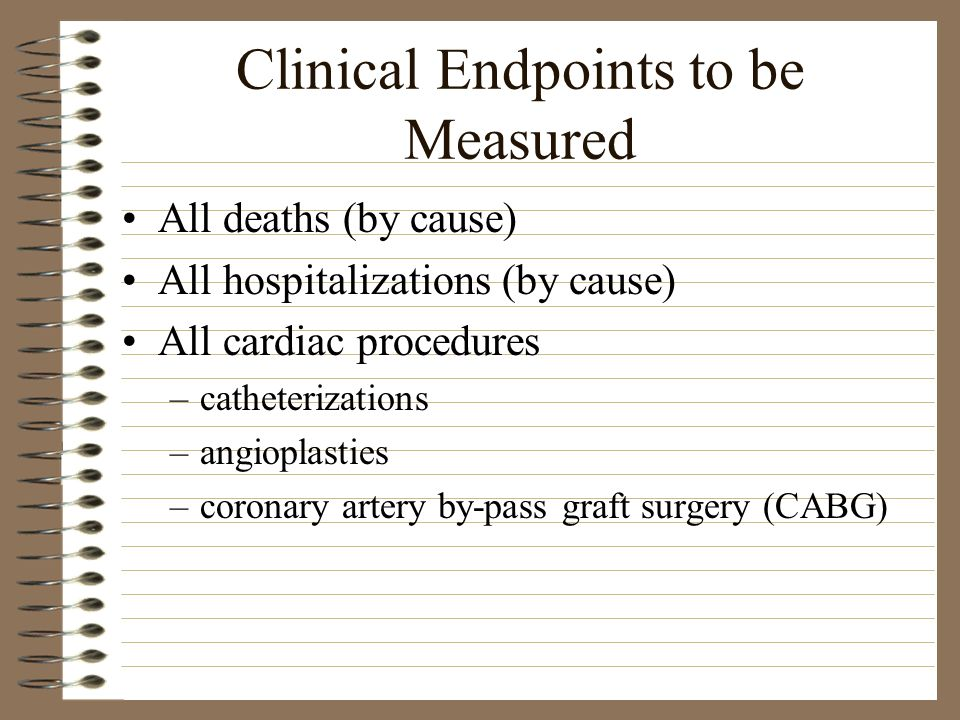 Clinical Endpoints to be Measured All deaths (by cause) All hospitalizations (by cause) All cardiac procedures –catheterizations –angioplasties –coronary artery by-pass graft surgery (CABG)