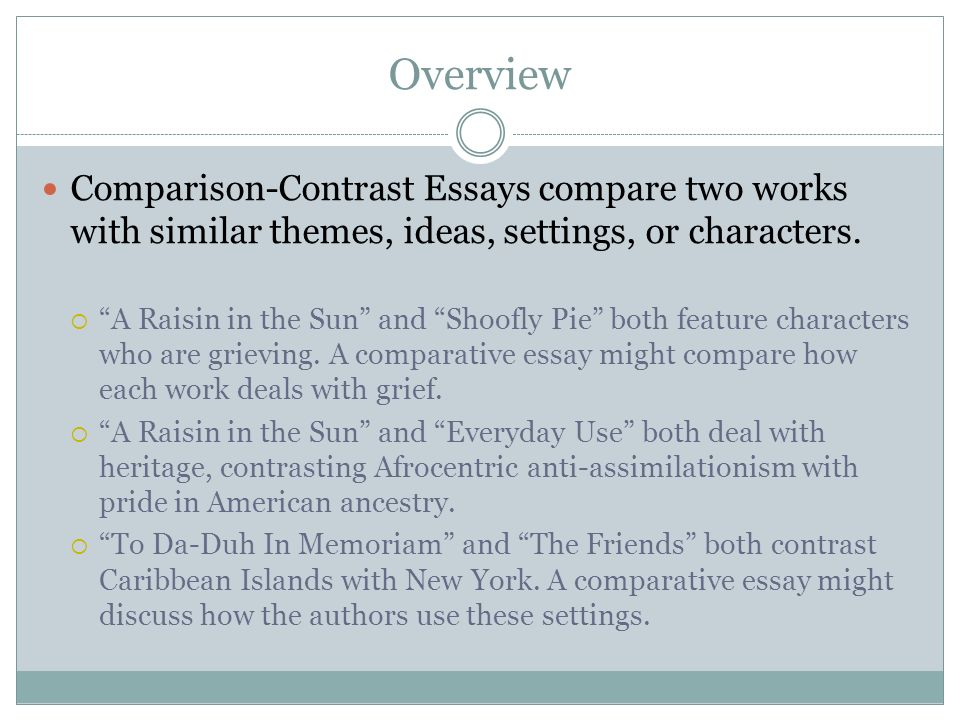 compare and contrast essay on a raisin in the sun A raisin in the sun compare and contrast essay this paper will discuss the differences between the book and the movie formats of a raisin in the sun.