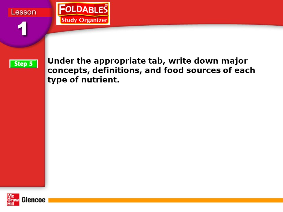 Under the appropriate tab, write down major concepts, definitions, and food sources of each type of nutrient.