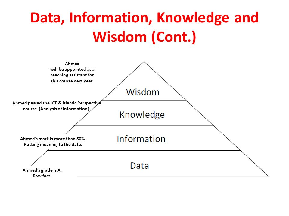 data information and knowledge Information is processed data whereas knowledge is information that is modeled to be useful 2 you need information to be able to get knowledge 3.