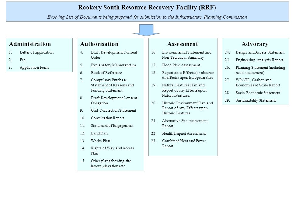 Rookery South Resource Recovery Facility Rrf Evolving List Of