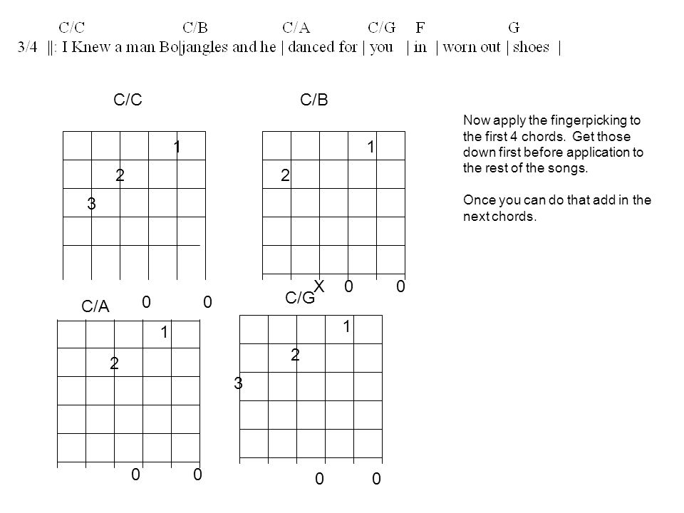 Worn Chords Image Collections Chord Guitar Finger Position