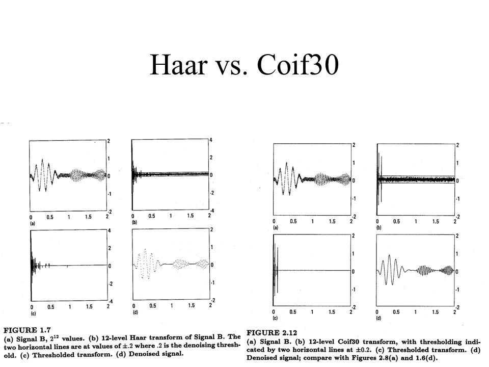 Haar vs. Coif30
