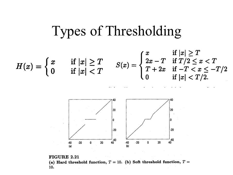 Types of Thresholding