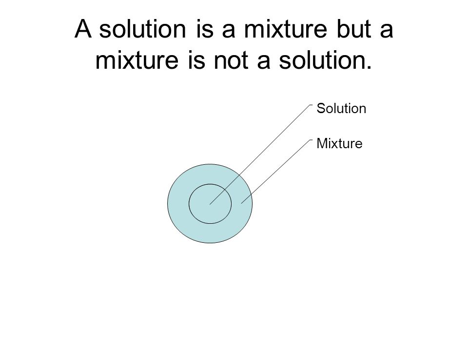 A solution is a mixture but a mixture is not a solution. Solution Mixture