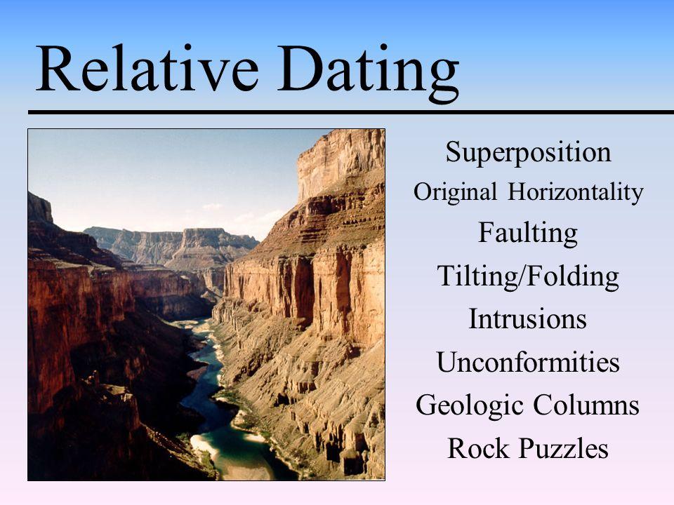 Relative dating folding