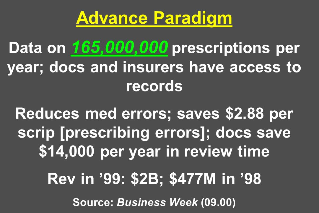 Advance Paradigm Data on 165,000,000 prescriptions per year; docs and insurers have access to records Reduces med errors; saves $2.88 per scrip [prescribing errors]; docs save $14,000 per year in review time Rev in '99: $2B; $477M in '98 Source: Business Week (09.00)