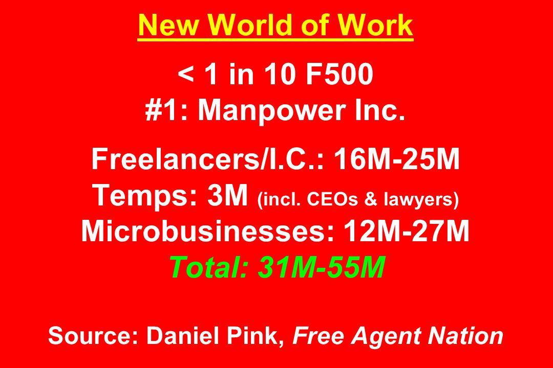 New World of Work < 1 in 10 F500 #1: Manpower Inc.