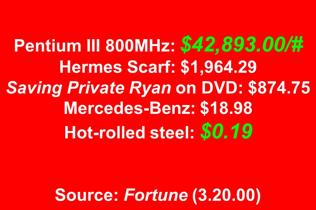 Pentium III 800MHz: $42,893.00/# Hermes Scarf: $1, Saving Private Ryan on DVD: $ Mercedes-Benz: $18.98 Hot-rolled steel: $0.19 Source: Fortune ( )