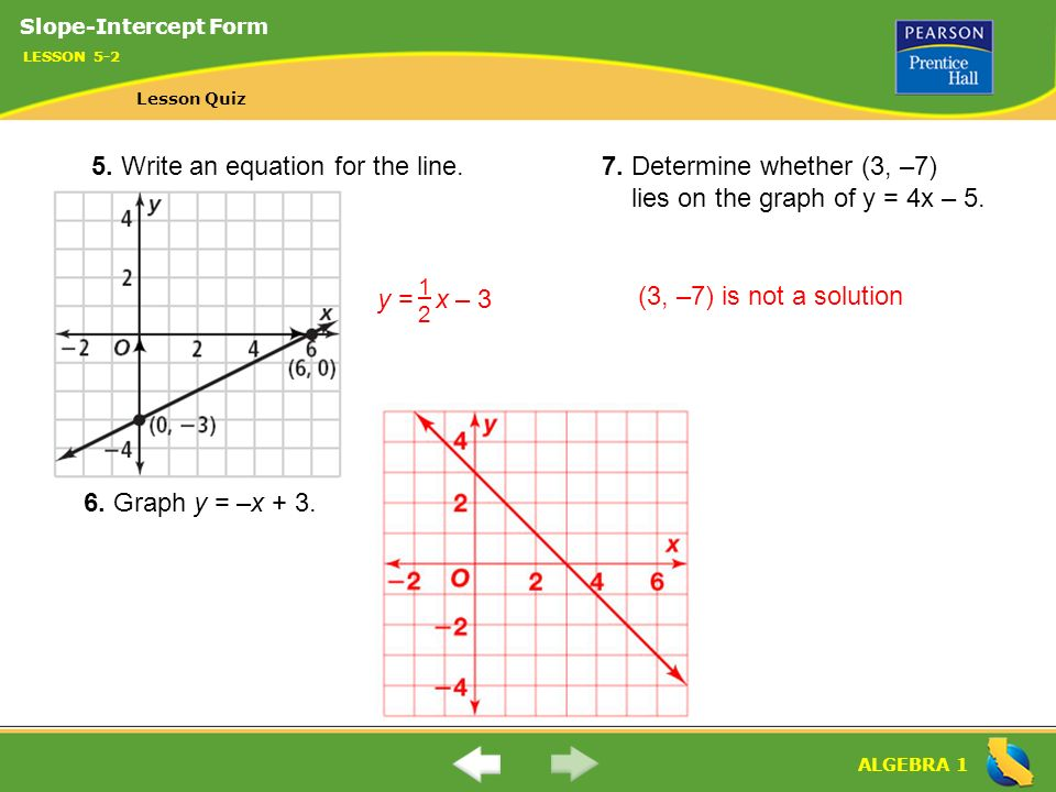 Algebra 1 Lesson 5 2 Warm Up Algebra 1 Slope Intercept Form 5 2