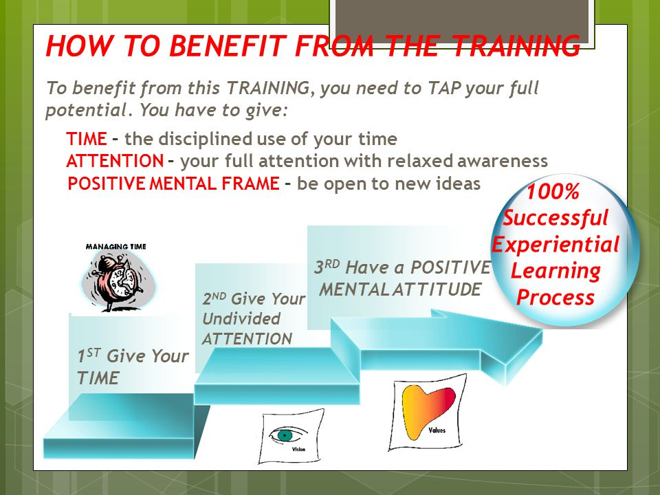 HOW TO BENEFIT FROM THE TRAINING 3 RD Have a POSITIVE MENTAL ATTITUDE 2 ND Give Your Undivided ATTENTION 1 ST Give Your TIME 100% Successful Experiential Learning Process To benefit from this TRAINING, you need to TAP your full potential.