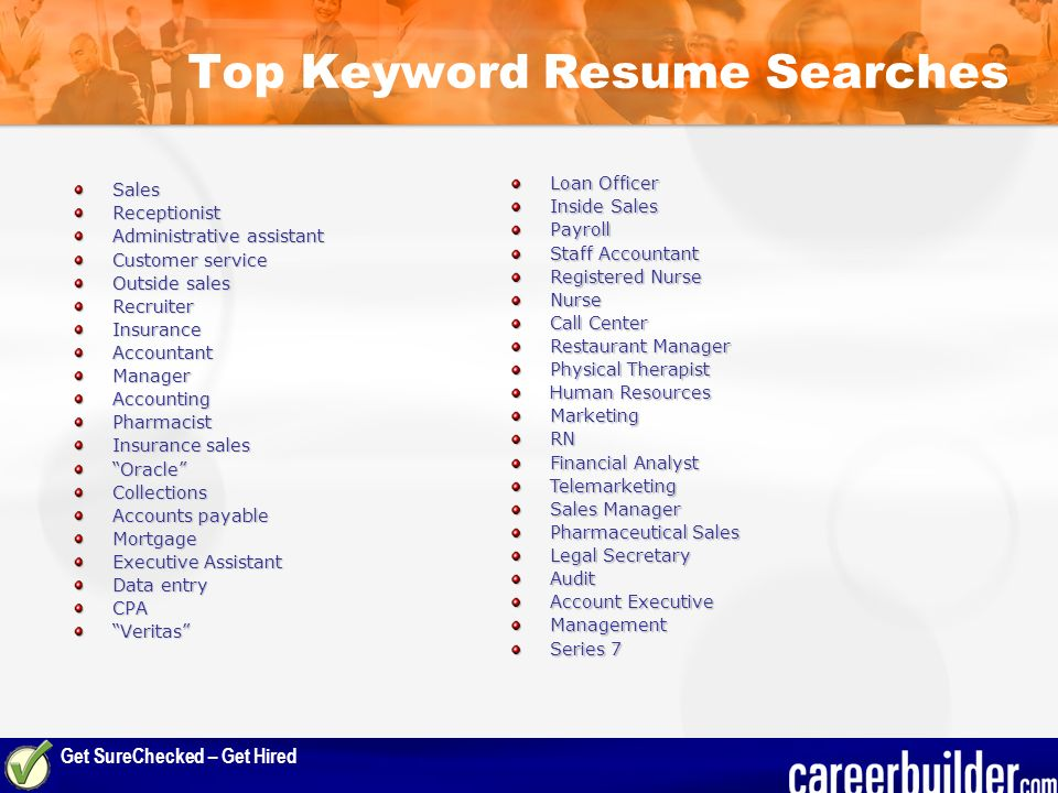 Get SureChecked – Get Hired. Agenda  Today\'s Job Market  The ...