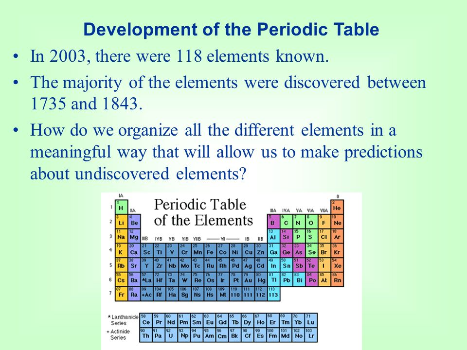 development of the periodic table in 2003 there were 118 elements known - Periodic Table Key