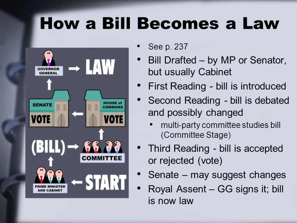 How a Bill Becomes a Law See p.