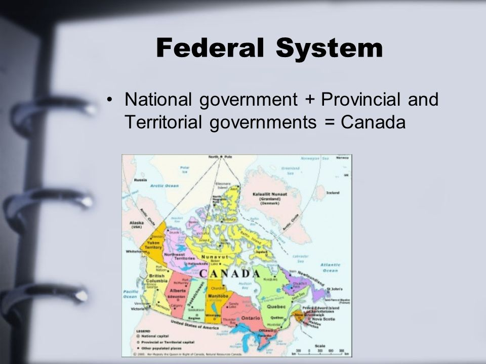 Federal System National government + Provincial and Territorial governments = Canada