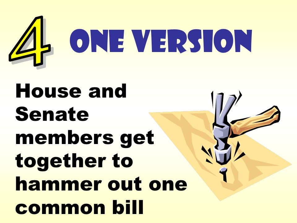 House and Senate members get together to hammer out one common bill ONE VERSION