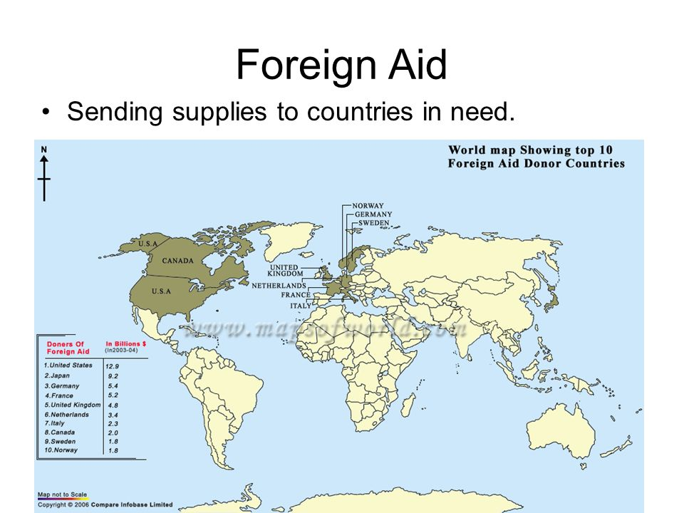 Foreign Aid Sending supplies to countries in need.