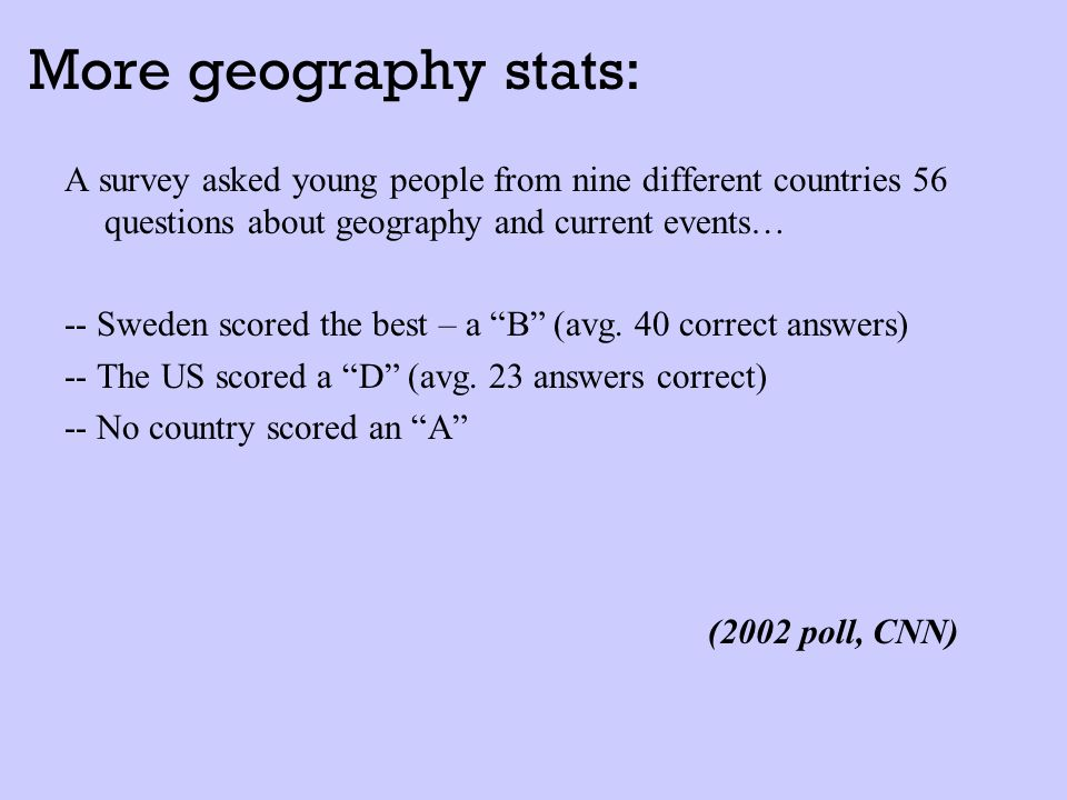 More Geography Stats A Survey Asked Young People From Nine Different Countries 56 Questions About