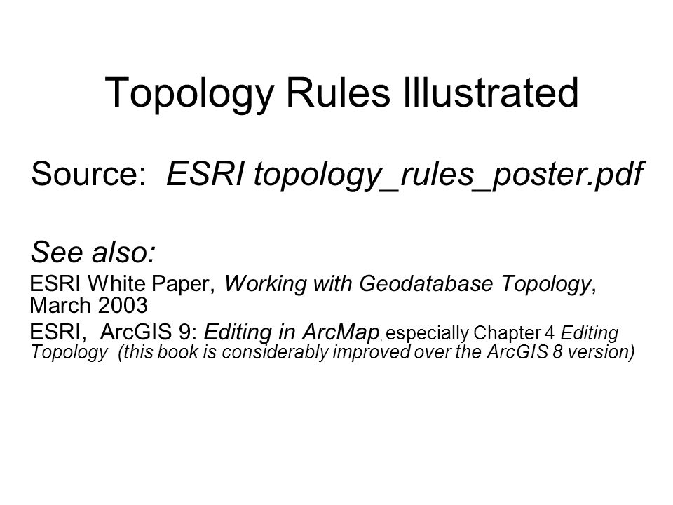 Topology Rules Illustrated Source Esri TopologyRulesPosterPdf