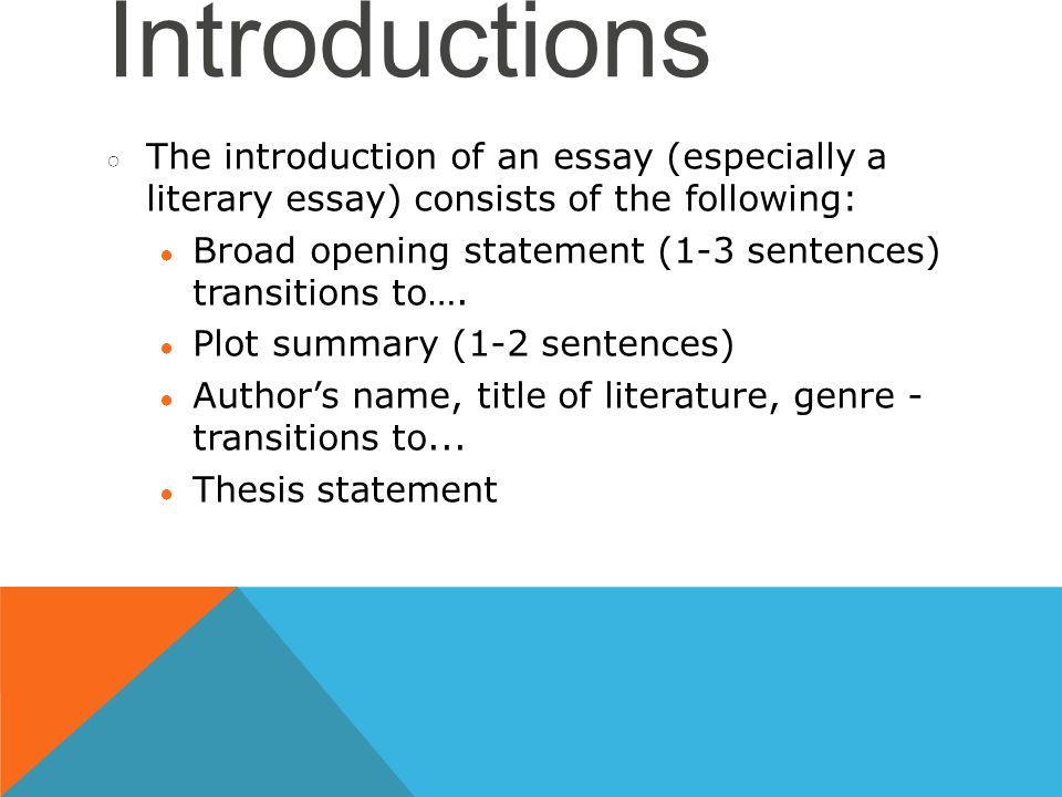 introducing essays Text only | back english composition 1 introductions an introduction does not need to be long (and should not be), but it is an important part of an essay.