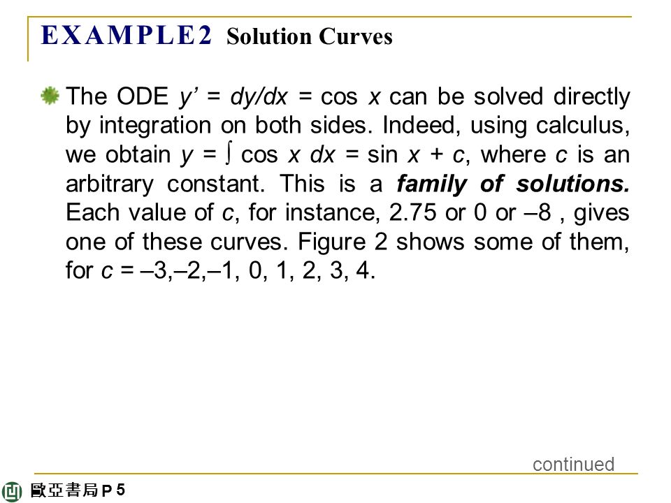 歐亞書局 P E X A M P L E 2 Solution Curves The ODE y' = dy/dx = cos x can be solved directly by integration on both sides.