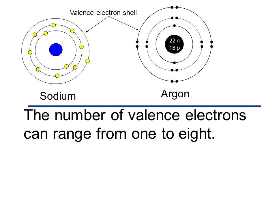 argon electrons - 960×720