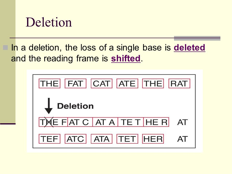 Deletion In a deletion, the loss of a single base is deleted and the reading frame is shifted.