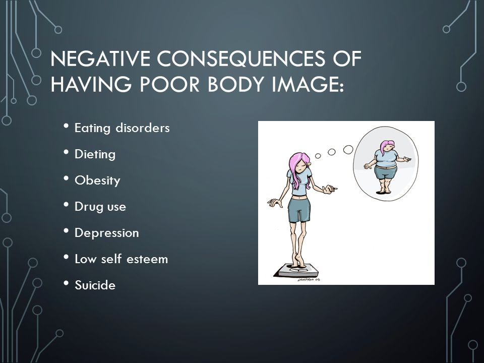 NEGATIVE CONSEQUENCES OF HAVING POOR BODY IMAGE: Eating disorders Dieting Obesity Drug use Depression Low self esteem Suicide