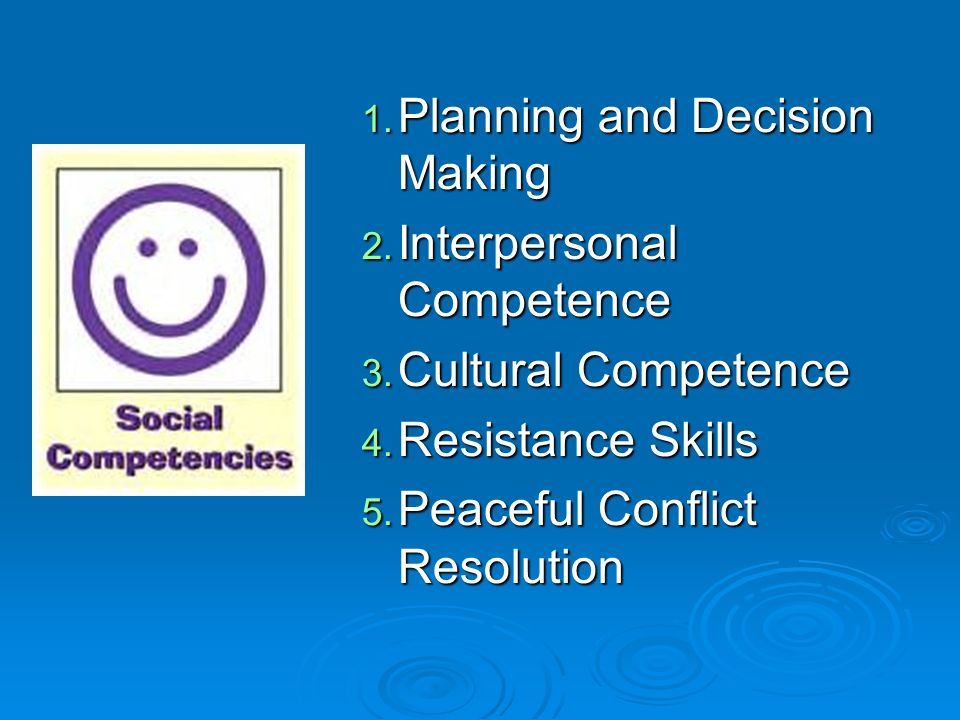 1. Planning and Decision Making 2. Interpersonal Competence 3.