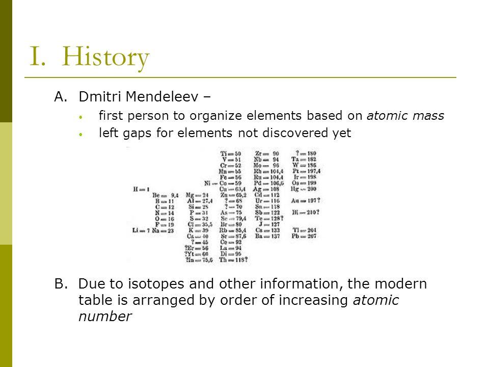 Unit 2 periodicity the periodic table i history aitri 2 i urtaz Image collections