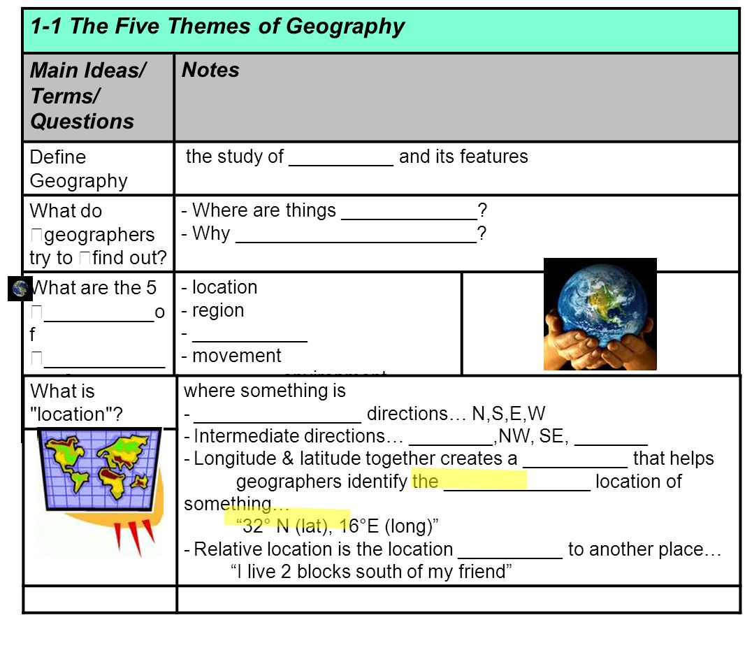 1-1 The Five Themes of Geography Main Ideas/ Terms/ Questions ...