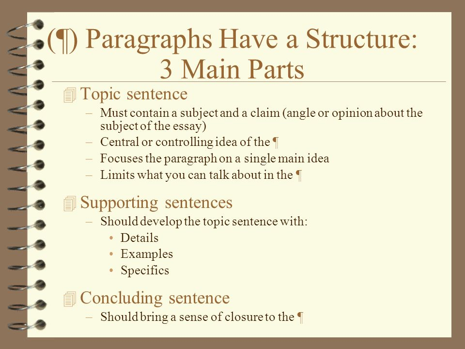 an overview of a well structured essay before we get started  3 ¶ paragraphs