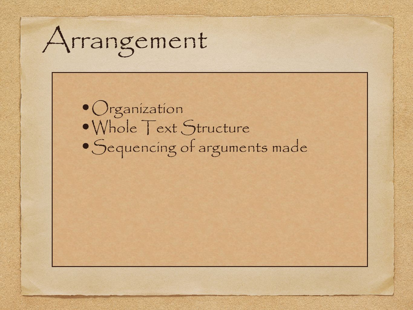 Arrangement Organization Whole Text Structure Sequencing of arguments made