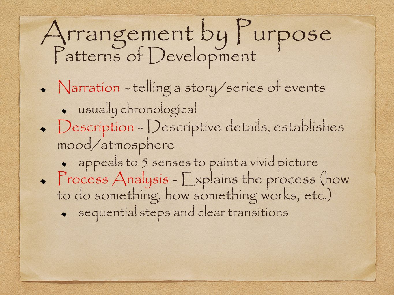Arrangement by Purpose Patterns of Development Narration - telling a story/series of events usually chronological Description - Descriptive details, establishes mood/atmosphere appeals to 5 senses to paint a vivid picture Process Analysis - Explains the process (how to do something, how something works, etc.) sequential steps and clear transitions