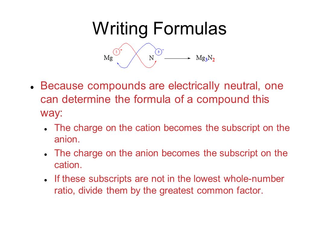 Learning chemical formulas chemical formulas the subscript to the 5 writing biocorpaavc Gallery