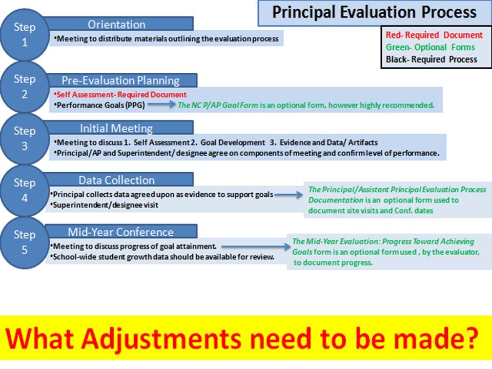 Nc school executive principal assistant principal evaluation 54 pronofoot35fo Choice Image