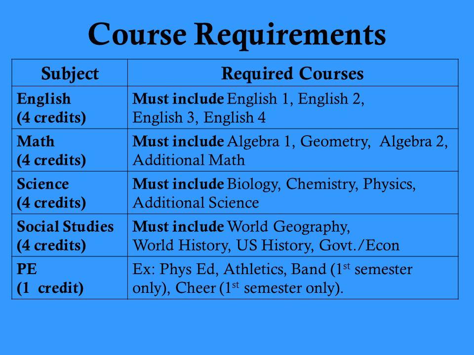 additional mathematics coursework