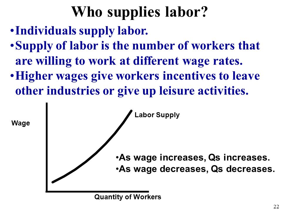 Who supplies labor. Individuals supply labor.