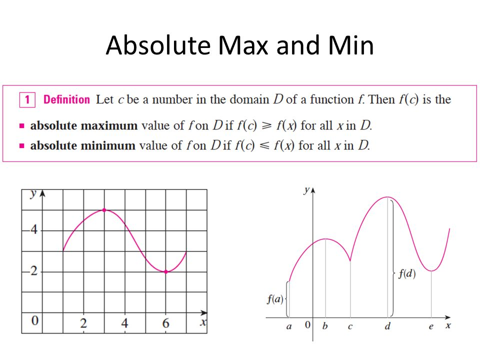 mathematics and maximum number The following problems are maximum/minimum optimization problems they illustrate one of the most important applications of the first derivative many students find these problems intimidating because they are word problems, and because there does not appear to be a pattern to these problems.