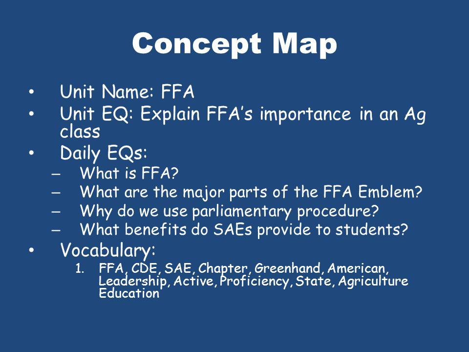 The five symbols that make up the FFA emblem represent five ...