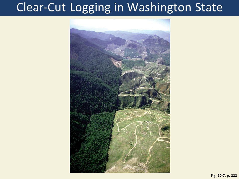 Clear-Cut Logging in Washington State Fig. 10-7, p. 222