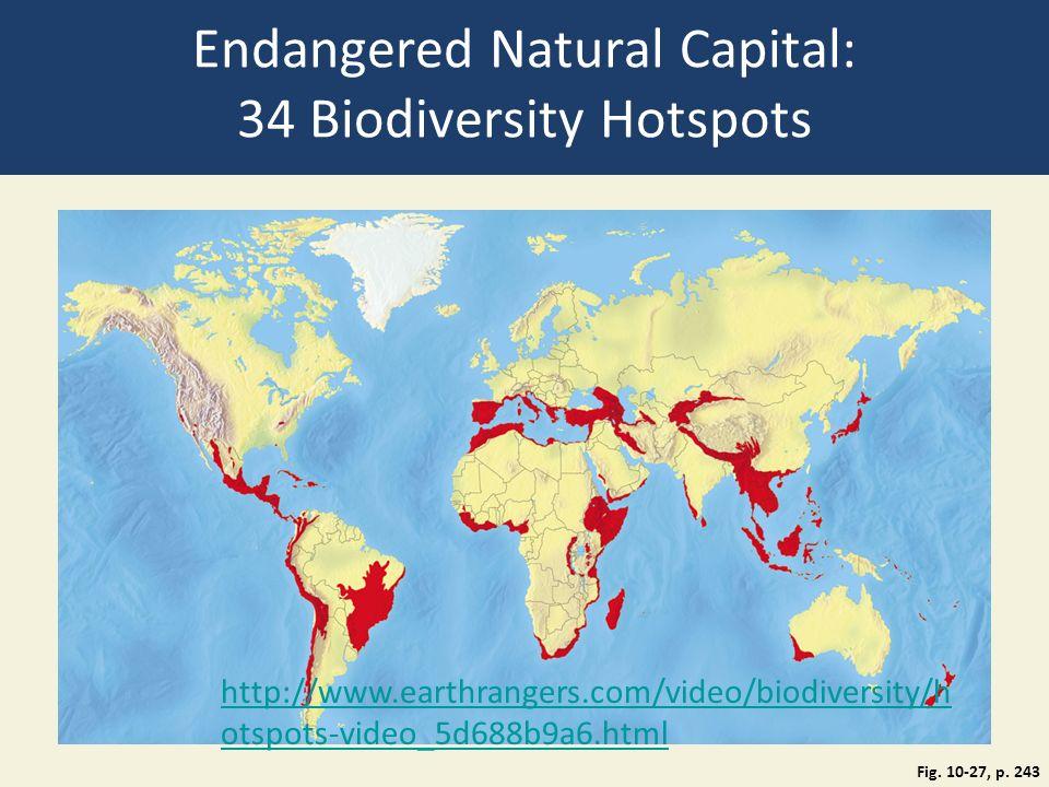 Endangered Natural Capital: 34 Biodiversity Hotspots Fig.