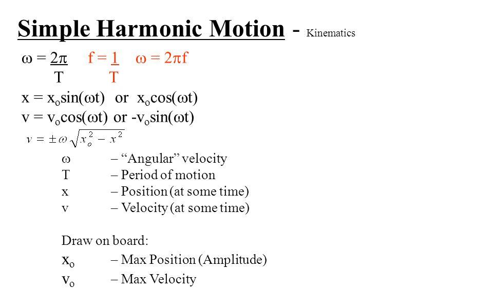 Simple Harmonic Motion Worksheet Sheet Print – Simple Harmonic Motion Worksheet