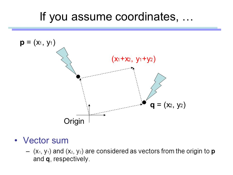 If you assume coordinates, … p = (x 1, y 1 ) q = (x 2, y 2 ) Origin (x 1 +x 2, y 1 +y 2 ) Vector sum –(x 1, y 1 ) and (x 2, y 2 ) are considered as vectors from the origin to p and q, respectively.