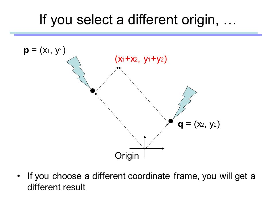 If you select a different origin, … p = (x 1, y 1 ) q = (x 2, y 2 ) Origin (x 1 +x 2, y 1 +y 2 ) If you choose a different coordinate frame, you will get a different result